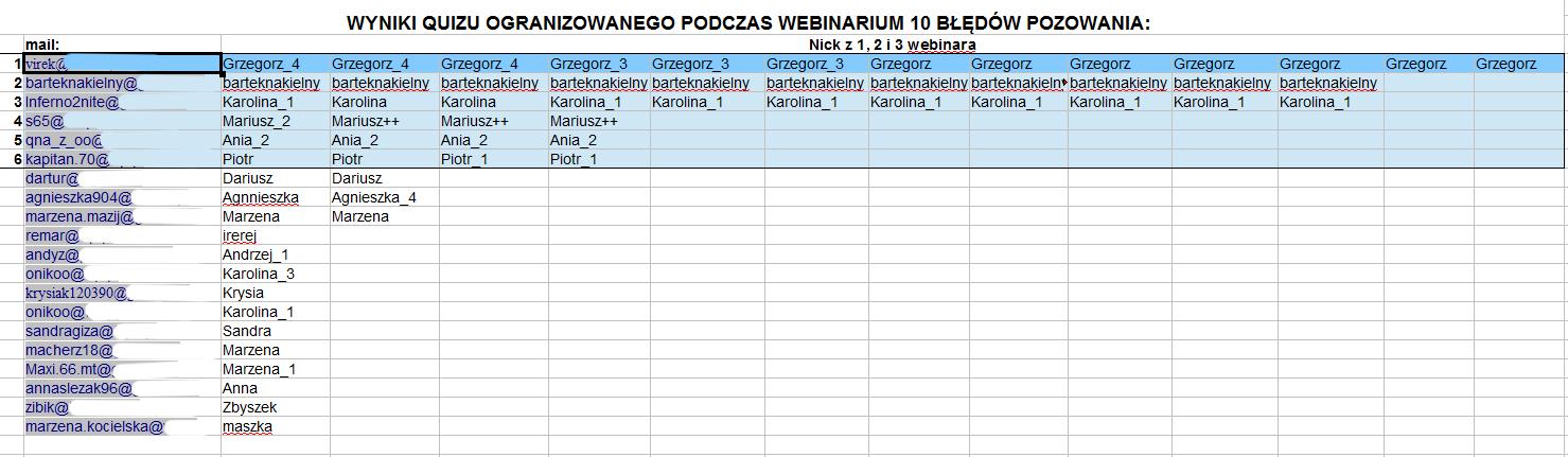 wyniki_quizu_podsumowanko